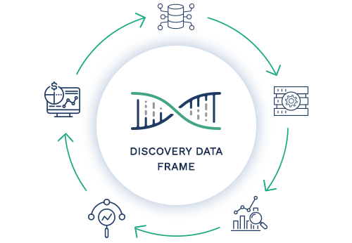 Blog: The Discovery Data FRAME Method