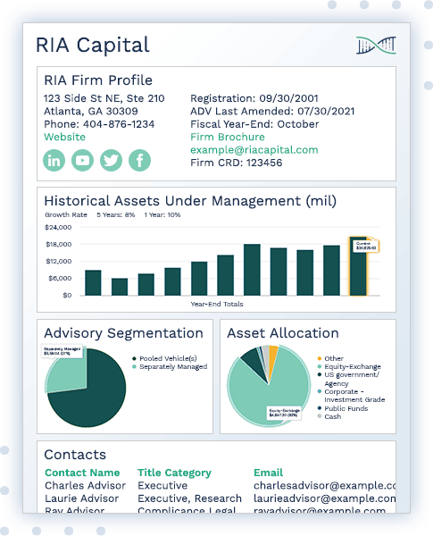 Comprehensive firm and professional data.