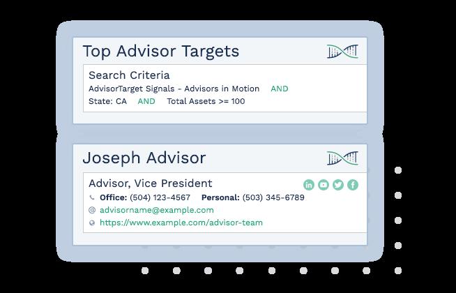 Predictive financial advisor data intelligence.